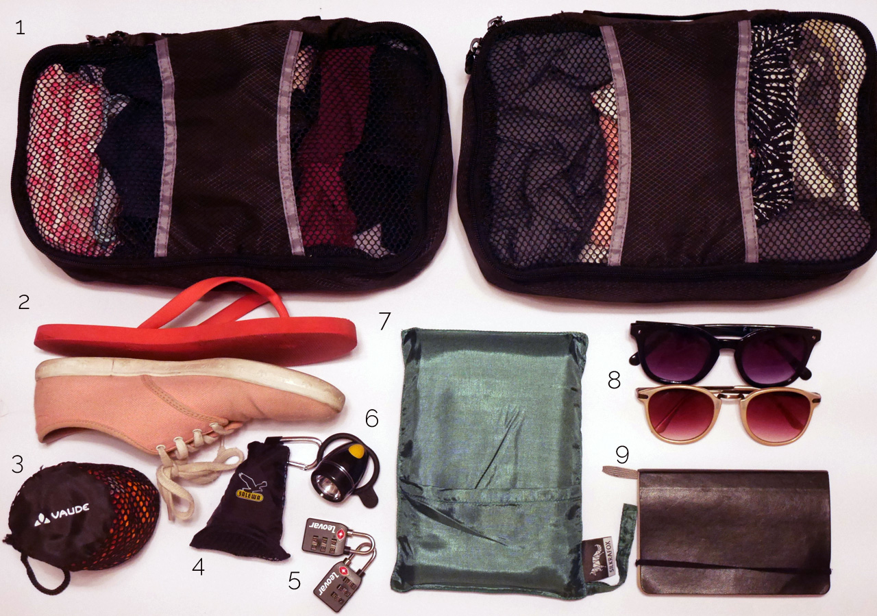 Toiletbag backpacking malindkate checklist